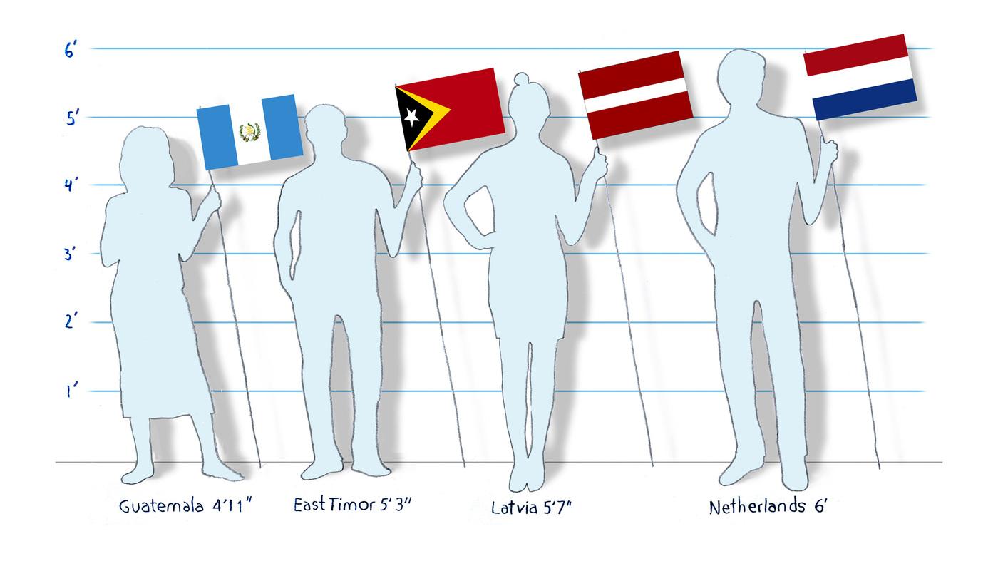 classement pays